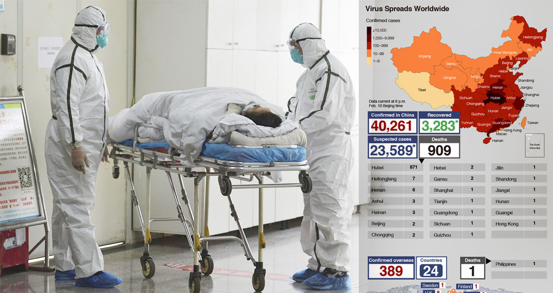 coronavirus outbreak  more than 1 000 killed in china